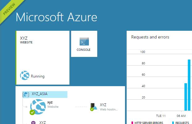 Microsoft_Azure_Portal2