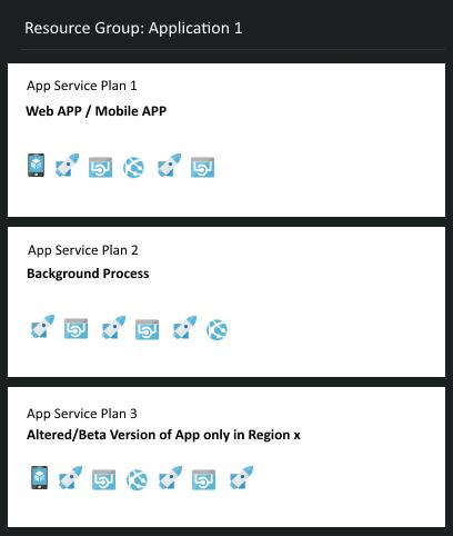 Azure-App-Service_App_Service_Plans_1