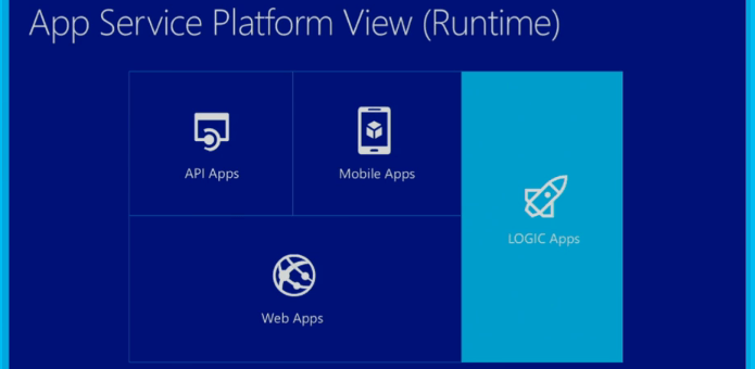 Azure-App-Service-build-2015-Session1