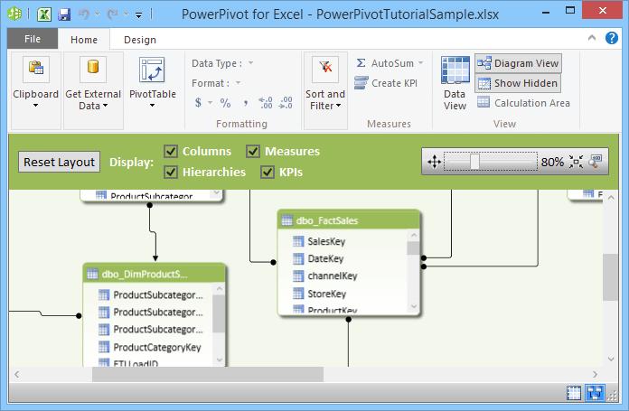 PowerPivot DataModel